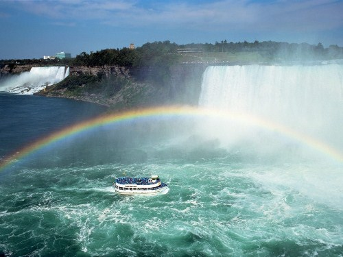 Niagara Falls Ontario 10 Interesting Niagara Falls Facts