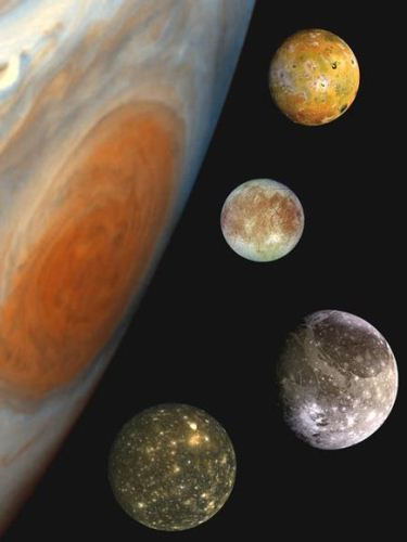 Planet Jupiter and Moons