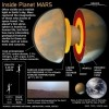 10 Interesting Planet Mars Facts