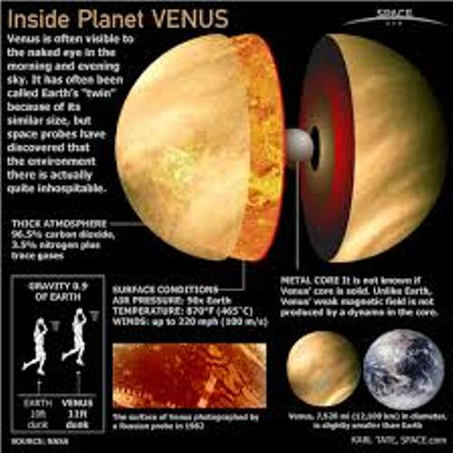 What are some interesting facts about Venus?