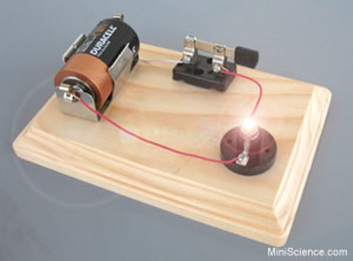 Circuit and Electricity