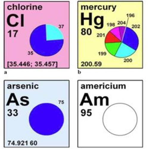 how to find out what earth element you are