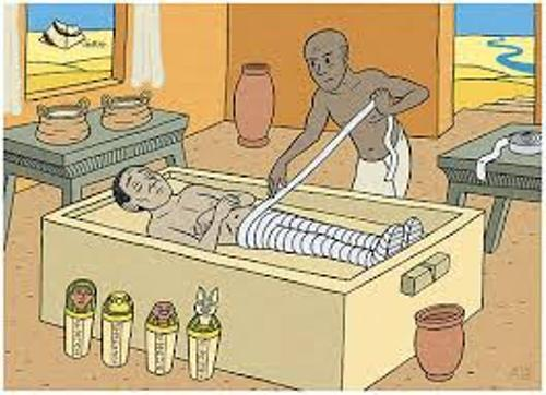 Mummification Egypt
