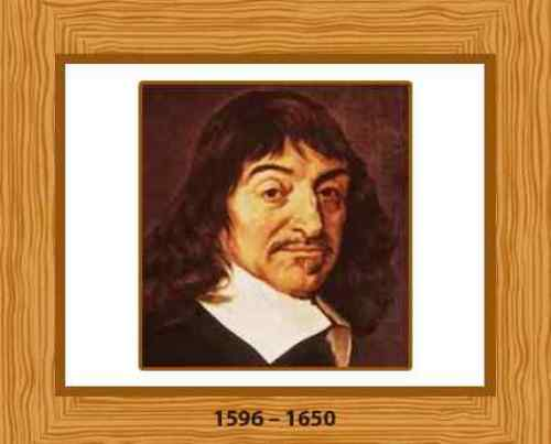 Rene Descartes Facts