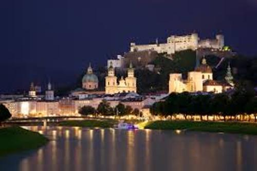 Facts about Salzburg