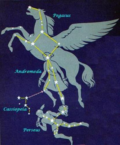 Facts about The Constellation Pegasus