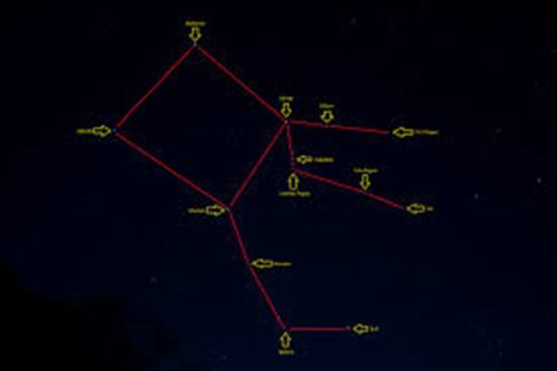 The Constellation Pegasus Facts