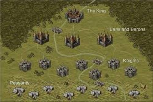 Feudal System Pic