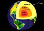 10 Interesting the Earth's Mantle Facts