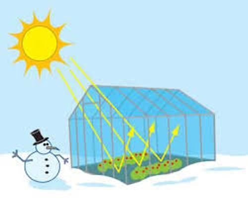 greenhouse effect pdf with images