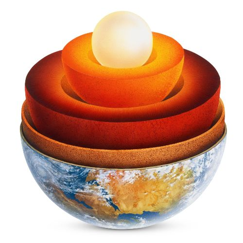 Inner core Picture