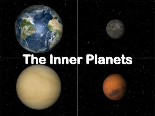 The Inner Planets Images