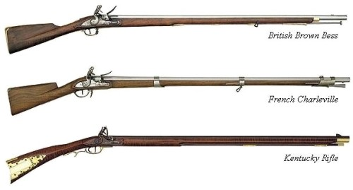 the revolutionary war weapons
