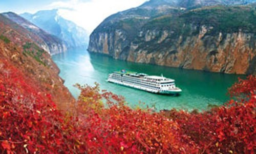 The Yangtze River Facts
