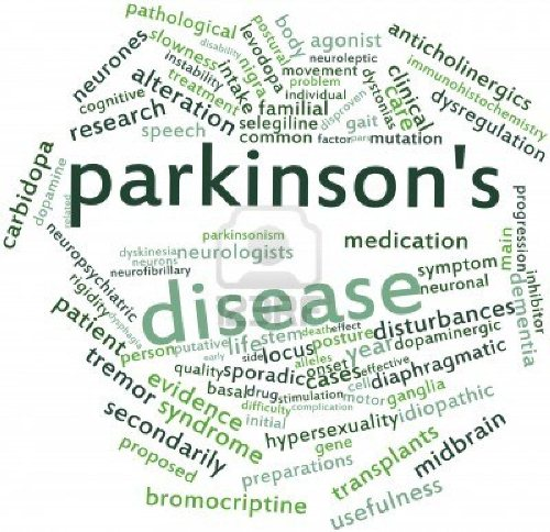 Parkinson S Disease  Facts