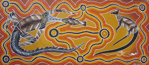 Aboriginal Art Facts