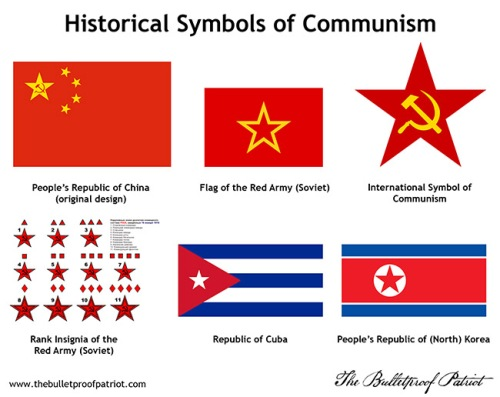 Communism in the world