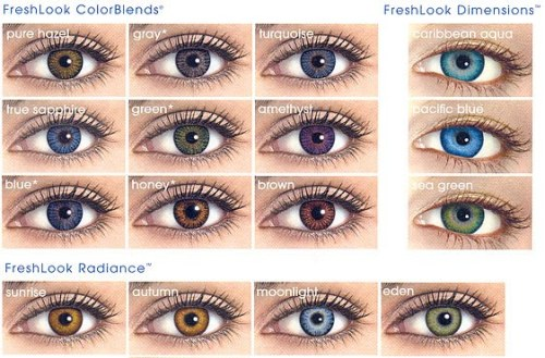 Contact Lense colors