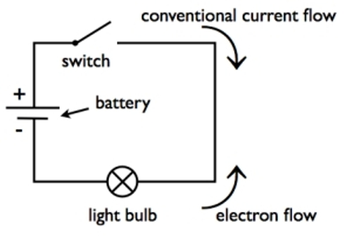 Electric Current Locator : Interesting circuits and electricity facts my