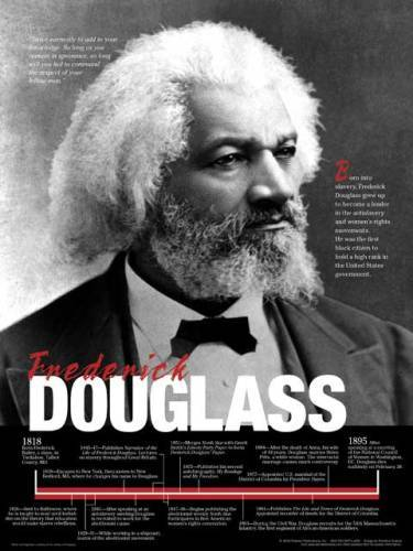 Frederick douglass a slave who dreamt of freedom