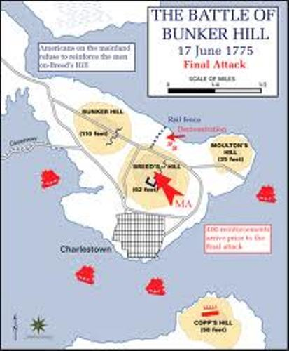 Bunker Hill Battle Map