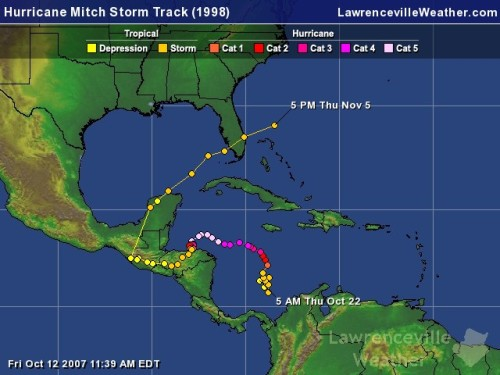 Hurricane Mitch Map