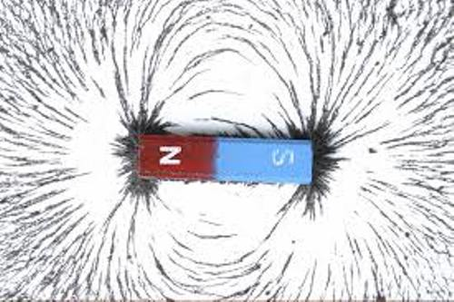Magnetism Facts