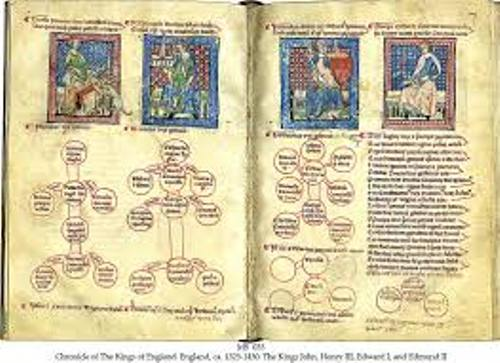 Medieval History Book