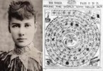 10 Interesting Nellie Bly Facts