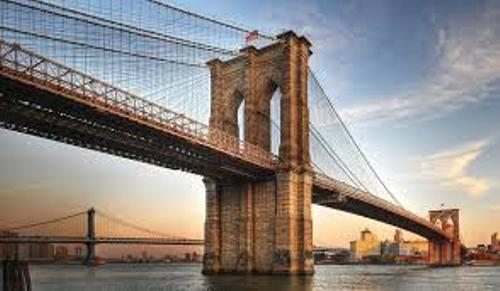 Facts about The Brooklyn Bridge