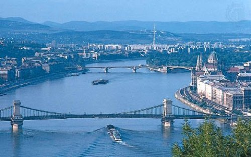 Facts about The Danube River
