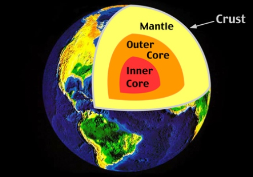 The Earth's Mantle layers