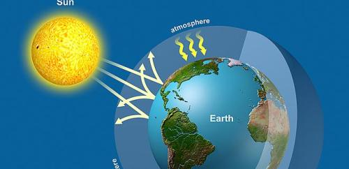 The Greenhouse Effect Facts