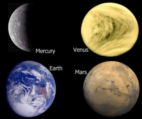 The Inner Planets Facts