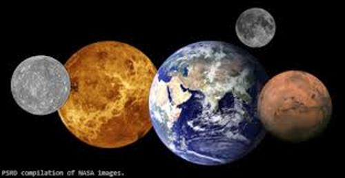 The Inner Planets Pictures