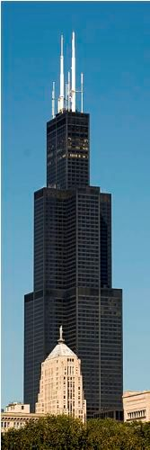 the Willis Tower Facts